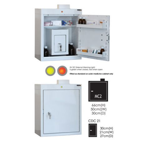 Medicine Outer Cabinet (MC2) with CDC21 Controlled Drug Inner